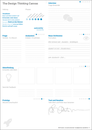 Download Template Design Thinking Canvas