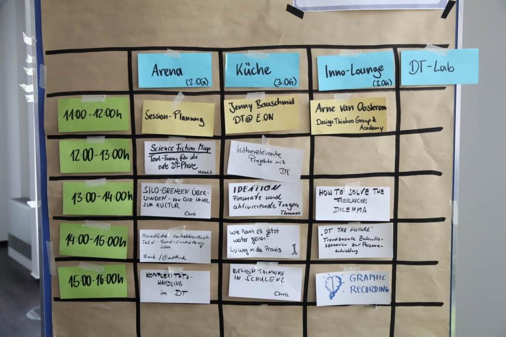 Sessionplanung Design Thinking Barcamp