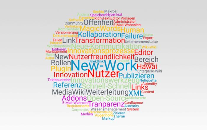 New Work Confluence Enterprise-Wiki Collaboration - Digital Workplace