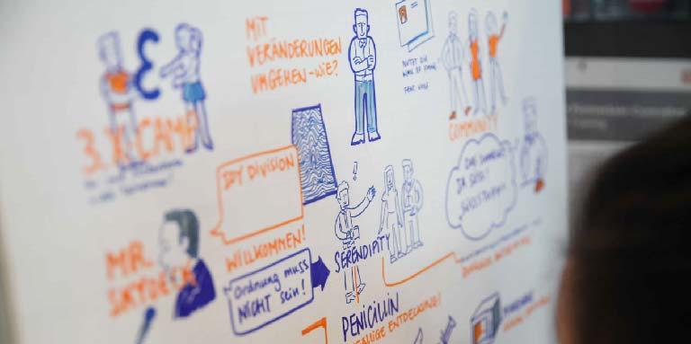 XCamp für Innovationstreiber, Design Thinker, Agile und Lean Startup-Interessierte