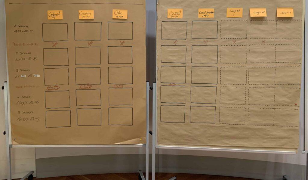 Agenda Vorlage für ein Corporate Barcamp