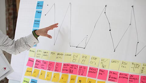 Experience Mapping, Day in the life of a Customer