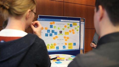 Persona, Empathy-Map, Nutzerprofil Workshop für den Digital Workplace
