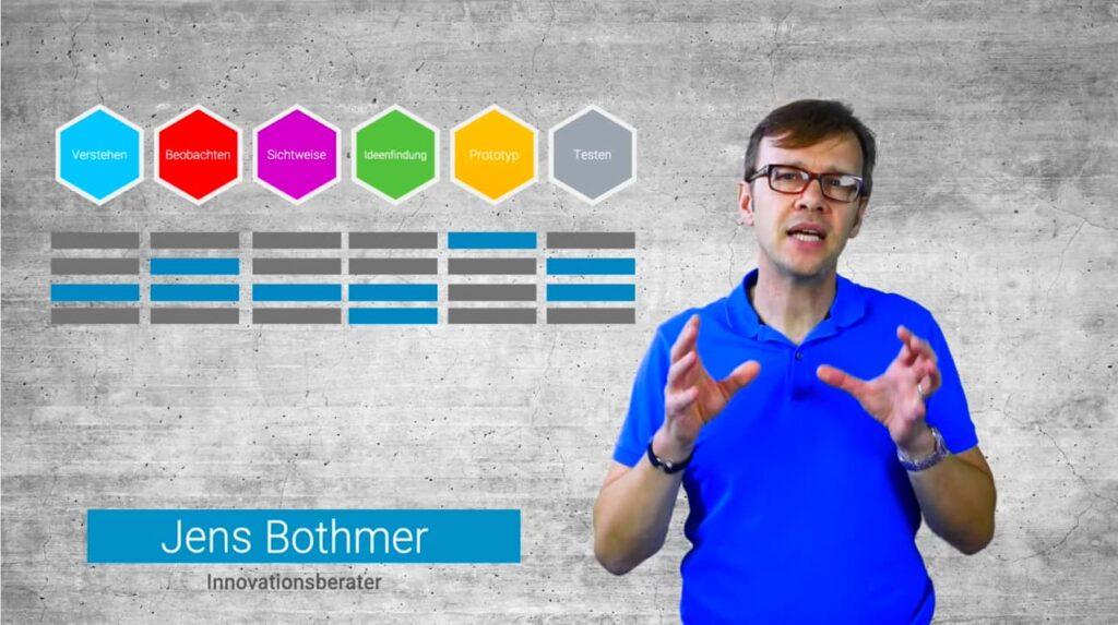 Was ist Design Thinking? Erklärungsvideo:  Einführung, Definition, Prozesse, Methoden und Anwendung