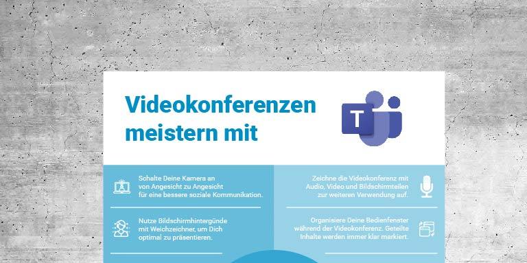 Videokonferenz mit MS Teams Checkliste