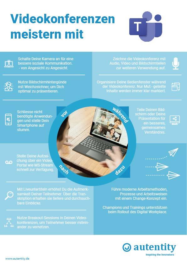 Microsoft-Teams Best Practice Poster und Checkliste: Vor, während und nach einer Videokonferenz - ACM-Beratung